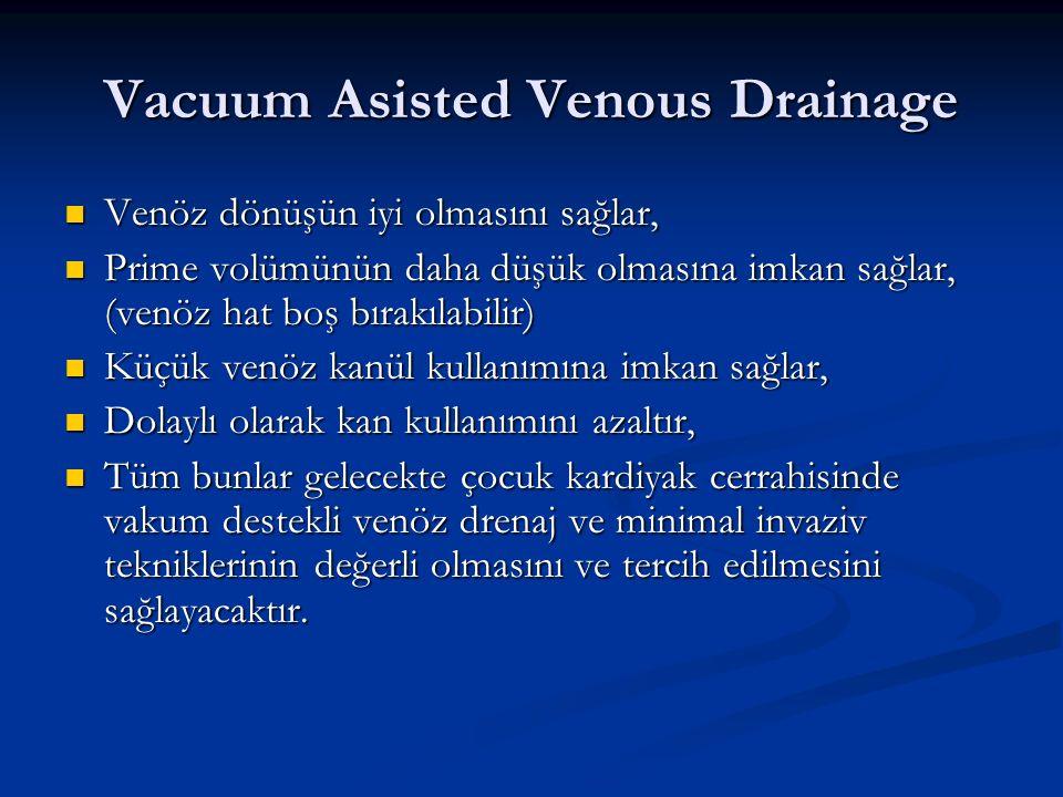 Vacuum Asisted Venous Drainage Venöz dönüşün iyi olmasını sağlar, Venöz dönüşün iyi olmasını sağlar, Prime volümünün daha düşük olmasına imkan sağlar,