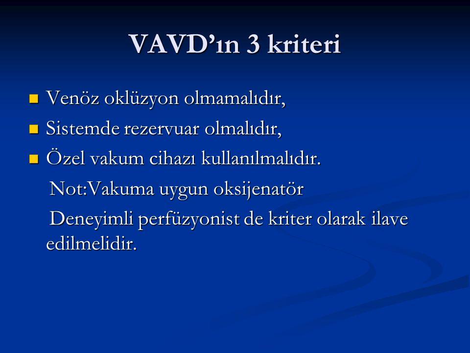 VAVD'ın 3 kriteri Venöz oklüzyon olmamalıdır, Venöz oklüzyon olmamalıdır, Sistemde rezervuar olmalıdır, Sistemde rezervuar olmalıdır, Özel vakum cihaz