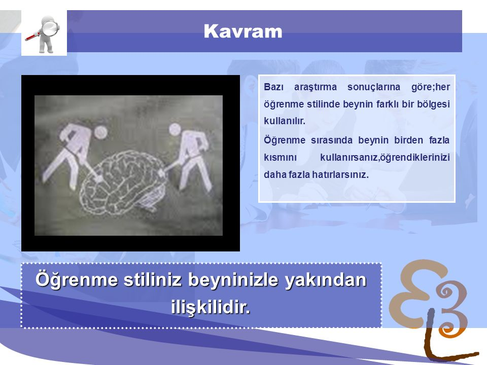 learning to learn network for low skilled senior learners Kavram Bazı araştırma sonuçlarına göre;her öğrenme stilinde beynin farklı bir bölgesi kullanılır.