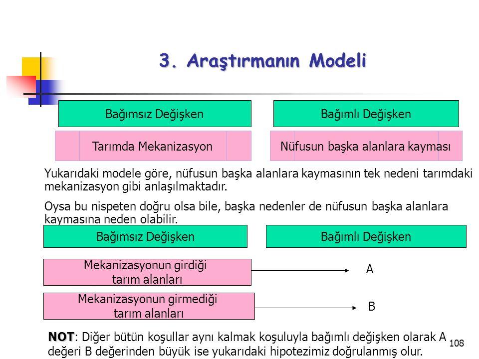 108 3. Araştırmanın Modeli Bağımsız DeğişkenBağımlı Değişken Tarımda MekanizasyonNüfusun başka alanlara kayması Yukarıdaki modele göre, nüfusun başka