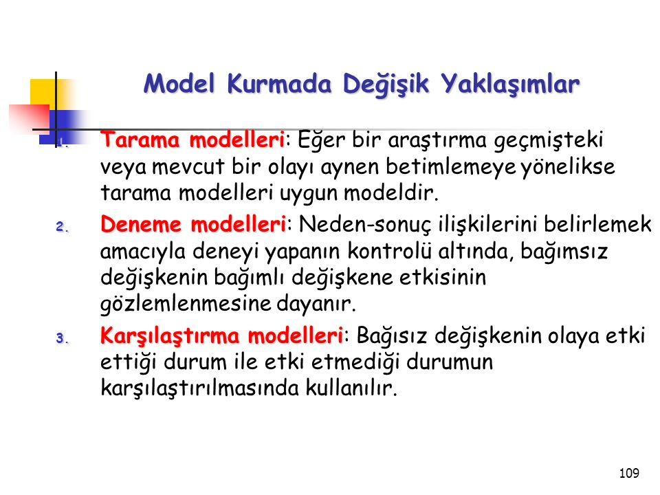 109 Model Kurmada Değişik Yaklaşımlar 1. Tarama modelleri 1. Tarama modelleri: Eğer bir araştırma geçmişteki veya mevcut bir olayı aynen betimlemeye y