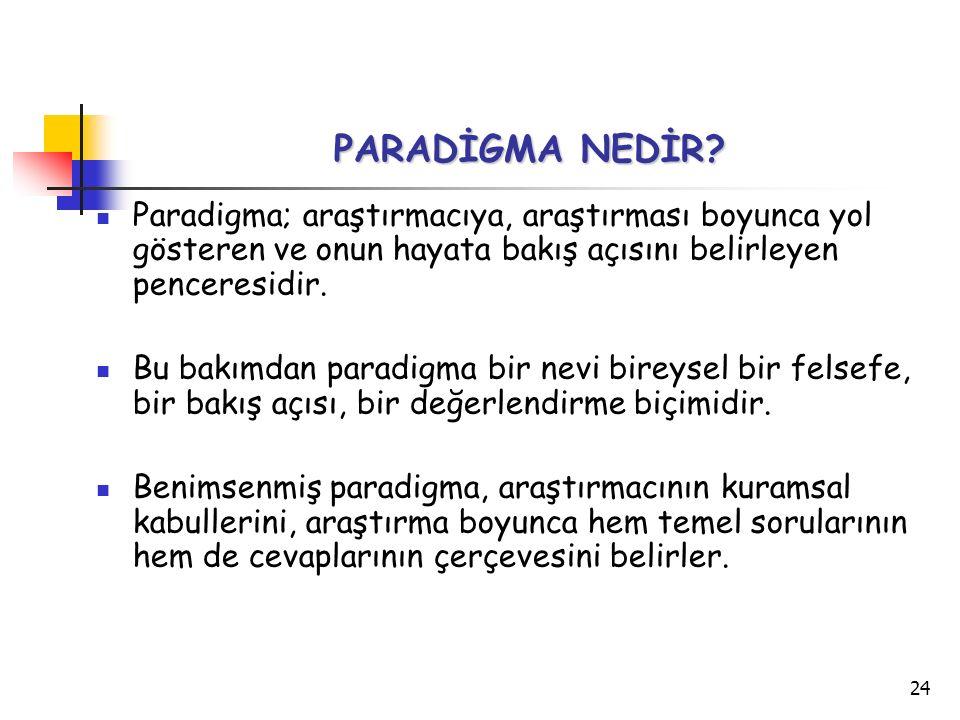24 PARADİGMA NEDİR? Paradigma; araştırmacıya, araştırması boyunca yol gösteren ve onun hayata bakış açısını belirleyen penceresidir. Bu bakımdan parad