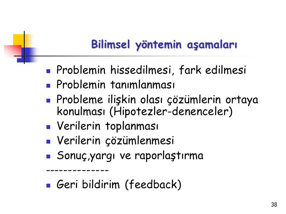 38 Bilimsel yöntemin aşamaları Problemin hissedilmesi, fark edilmesi Problemin tanımlanması Probleme ilişkin olası çözümlerin ortaya konulması (Hipote