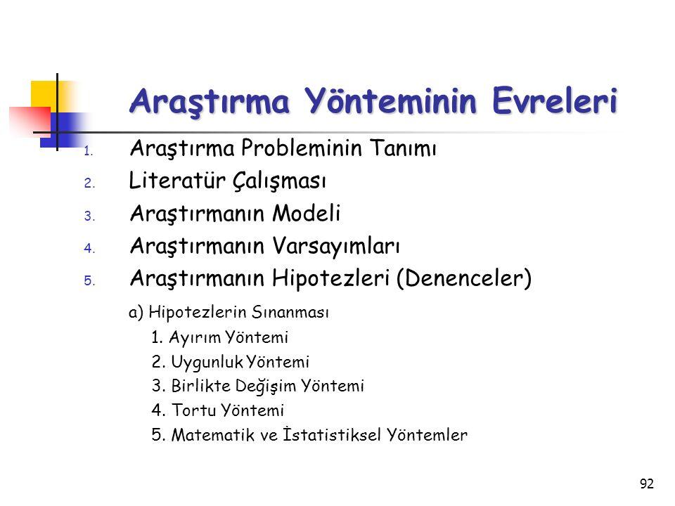 92 Araştırma Yönteminin Evreleri 1. Araştırma Probleminin Tanımı 2. Literatür Çalışması 3. Araştırmanın Modeli 4. Araştırmanın Varsayımları 5. Araştır