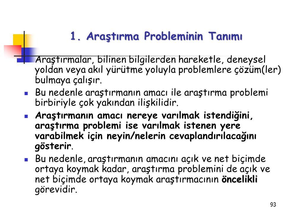 93 1. Araştırma Probleminin Tanımı Araştırmalar, bilinen bilgilerden hareketle, deneysel yoldan veya akıl yürütme yoluyla problemlere çözüm(ler) bulma