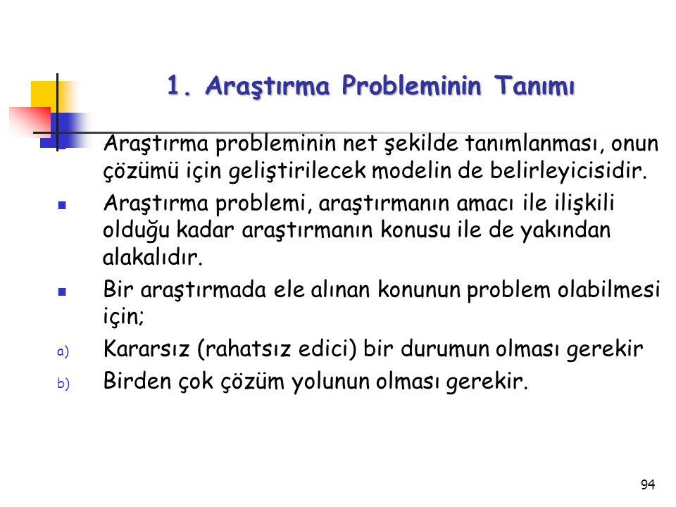 94 1. Araştırma Probleminin Tanımı Araştırma probleminin net şekilde tanımlanması, onun çözümü için geliştirilecek modelin de belirleyicisidir. Araştı