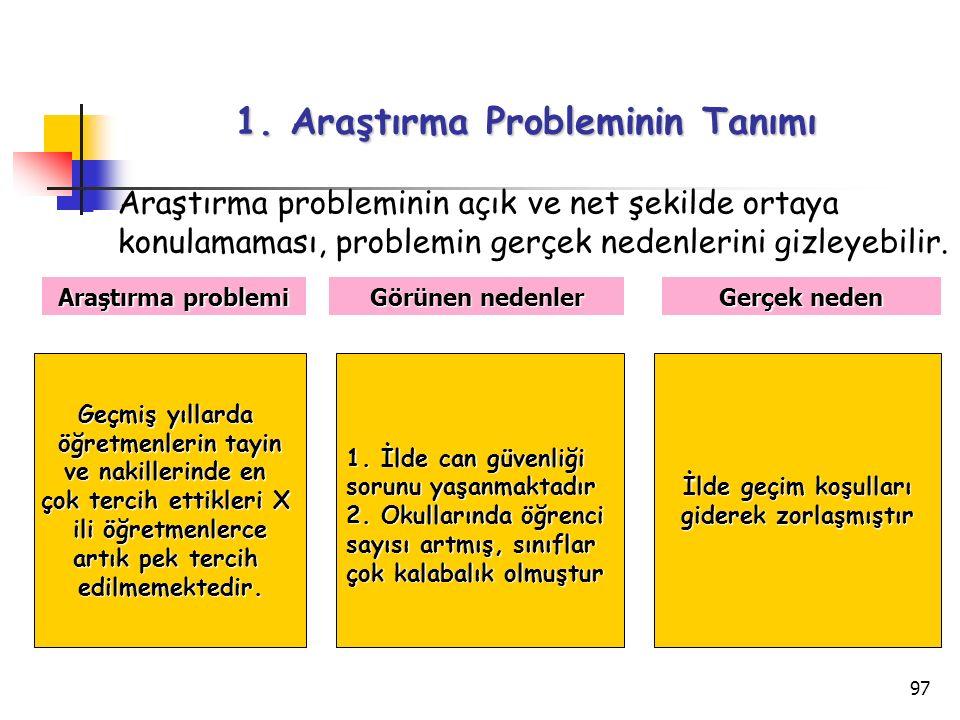 97 1. Araştırma Probleminin Tanımı Araştırma probleminin açık ve net şekilde ortaya konulamaması, problemin gerçek nedenlerini gizleyebilir. Geçmiş yı