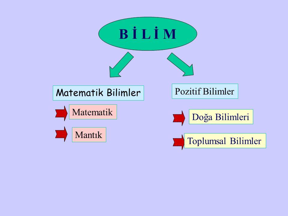 B İ L İ M Matematik Bilimler Pozitif Bilimler Doğa Bilimleri Toplumsal Bilimler Matematik Mantık