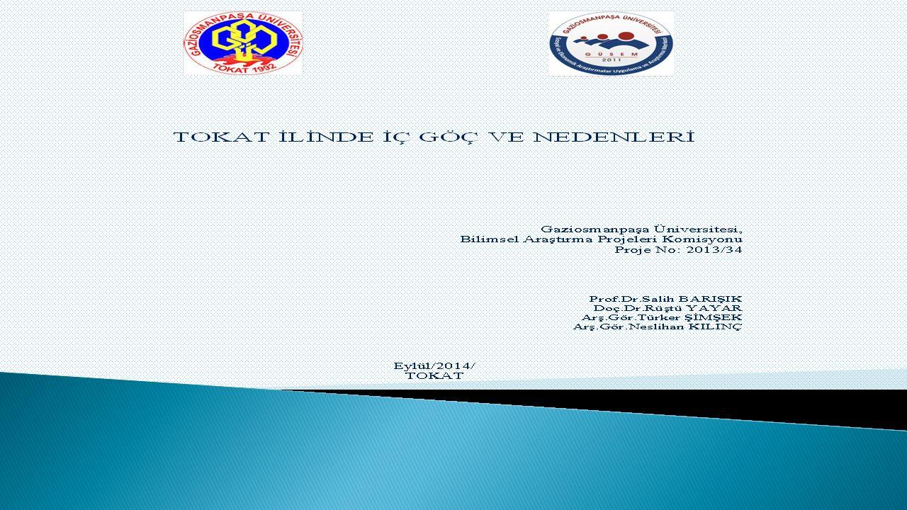  1.GİRİŞ  2.TOKAT EKONOMİSİ  3.TÜRKİYE'DE İÇ GÖÇ SÜRECİ  3.1.Türkiye'de İç Göç Dönemleri  4.TOKAT İLİ GÖÇ ANALİZİ  4.1.Tokat İlinde Nüfus  4.2.