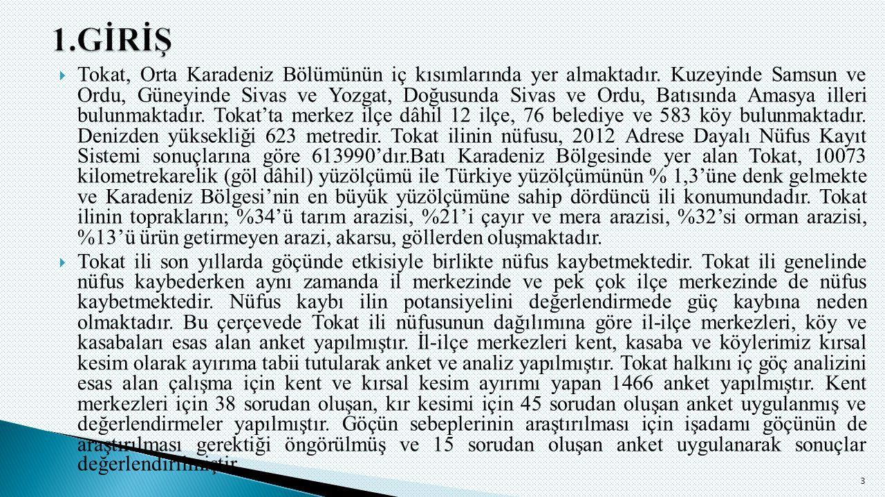 3  Tokat, Orta Karadeniz Bölümünün iç kısımlarında yer almaktadır.