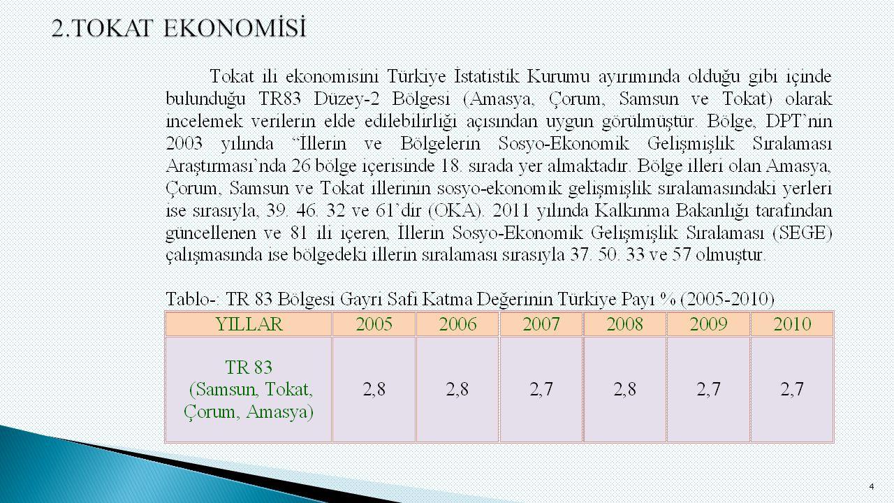  Türkiye genelinde sosyal güvence kapsamı genişletilmesine rağmen il genelinde göç etme düşüncesinde sosyal güvence yetersizliğine %40,6 oranında etkili cevabı, sosyal güvence konusunda yeterince bilgi sahibi olunamadığı, sosyal güvence kapsamının bilinemediği sonucunu ortaya çıkarmaktadır.