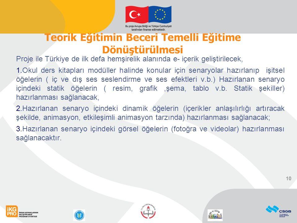 Proje ile Türkiye de ilk defa hemşirelik alanında e- içerik geliştirilecek, 1.Okul ders kitapları modüller halinde konular için senaryolar hazırlanıp