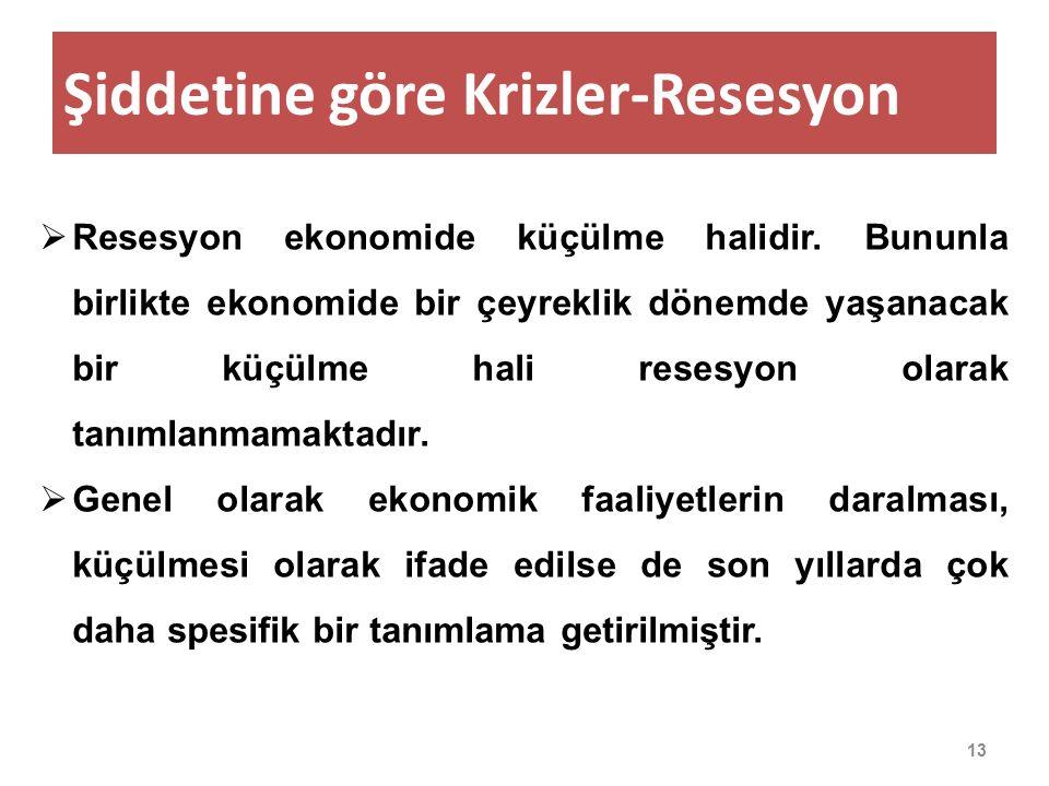 Şiddetine göre Krizler-Resesyon 13  Resesyon ekonomide küçülme halidir.