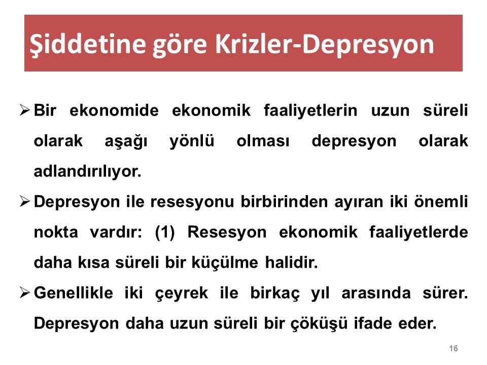 Şiddetine göre Krizler-Depresyon 16  Bir ekonomide ekonomik faaliyetlerin uzun süreli olarak aşağı yönlü olması depresyon olarak adlandırılıyor.