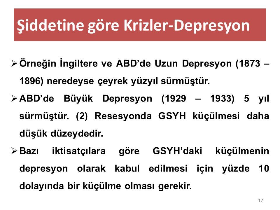 Şiddetine göre Krizler-Depresyon 17  Örneğin İngiltere ve ABD'de Uzun Depresyon (1873 – 1896) neredeyse çeyrek yüzyıl sürmüştür.