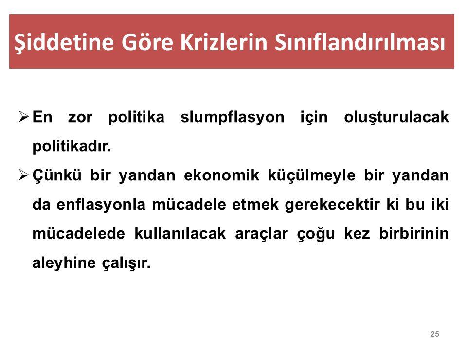 Şiddetine Göre Krizlerin Sınıflandırılması 25  En zor politika slumpflasyon için oluşturulacak politikadır.