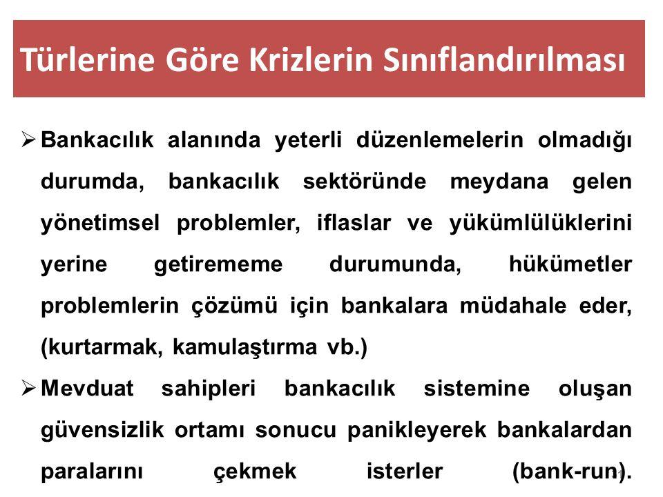 Türlerine Göre Krizlerin Sınıflandırılması 31  Bankacılık alanında yeterli düzenlemelerin olmadığı durumda, bankacılık sektöründe meydana gelen yönetimsel problemler, iflaslar ve yükümlülüklerini yerine getirememe durumunda, hükümetler problemlerin çözümü için bankalara müdahale eder, (kurtarmak, kamulaştırma vb.)  Mevduat sahipleri bankacılık sistemine oluşan güvensizlik ortamı sonucu panikleyerek bankalardan paralarını çekmek isterler (bank-run).