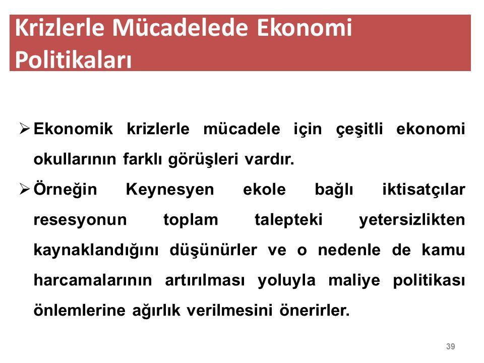 Krizlerle Mücadelede Ekonomi Politikaları 39  Ekonomik krizlerle mücadele için çeşitli ekonomi okullarının farklı görüşleri vardır.
