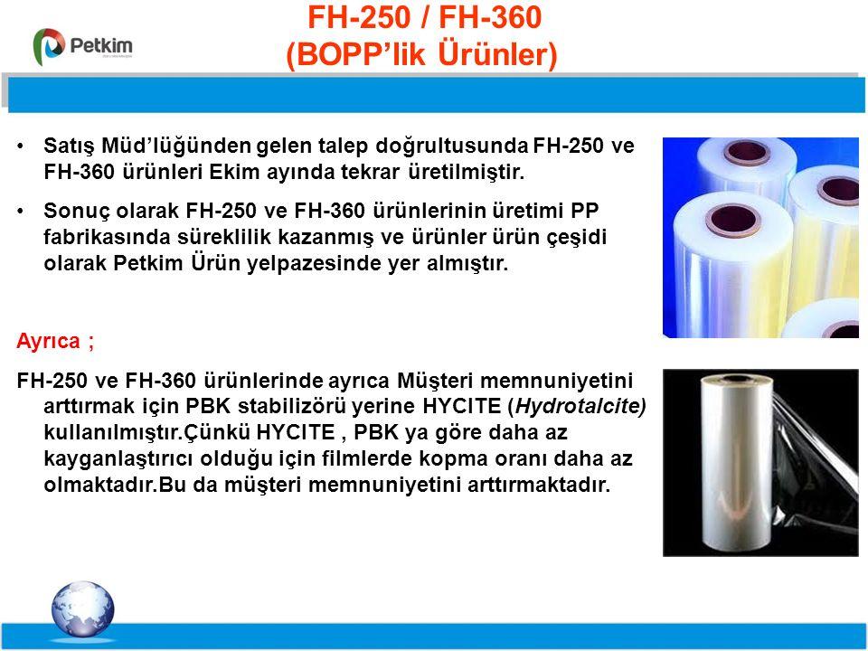 %55,8%71,5%63 FH-250 / FH-360 (BOPP'lik Ürünler) Satış Müd'lüğünden gelen talep doğrultusunda FH-250 ve FH-360 ürünleri Ekim ayında tekrar üretilmiştir.