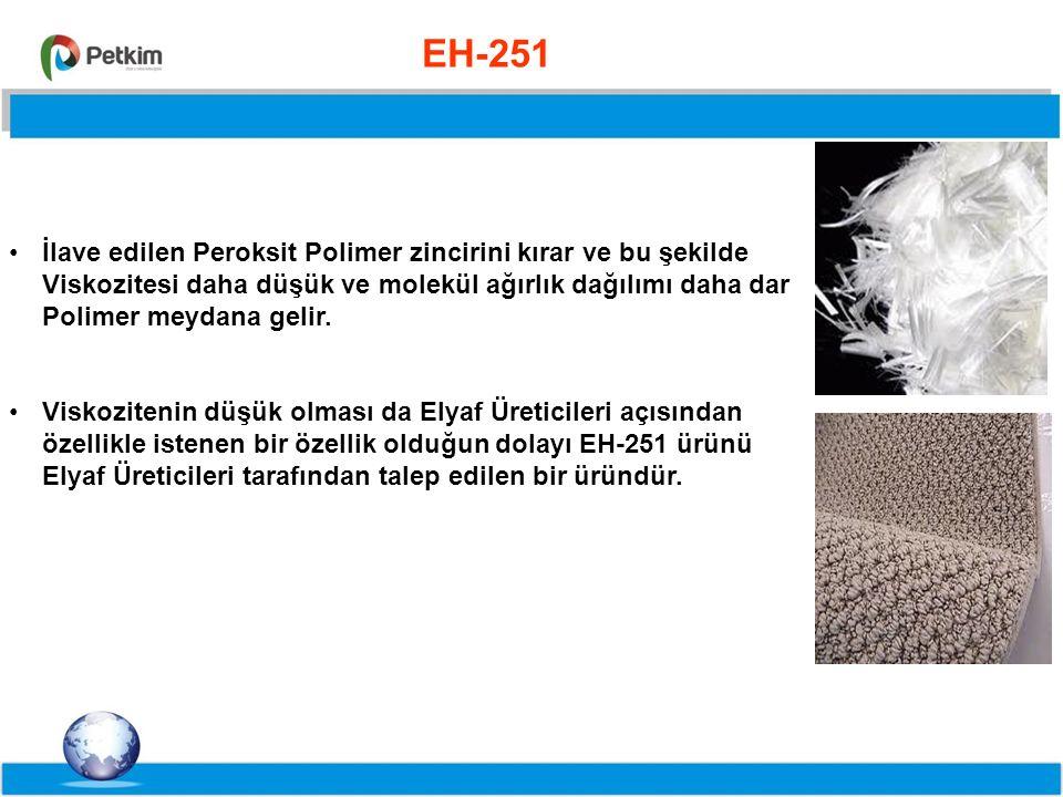 %55,8%71,5%63 EH-251 İlave edilen Peroksit Polimer zincirini kırar ve bu şekilde Viskozitesi daha düşük ve molekül ağırlık dağılımı daha dar Polimer meydana gelir.