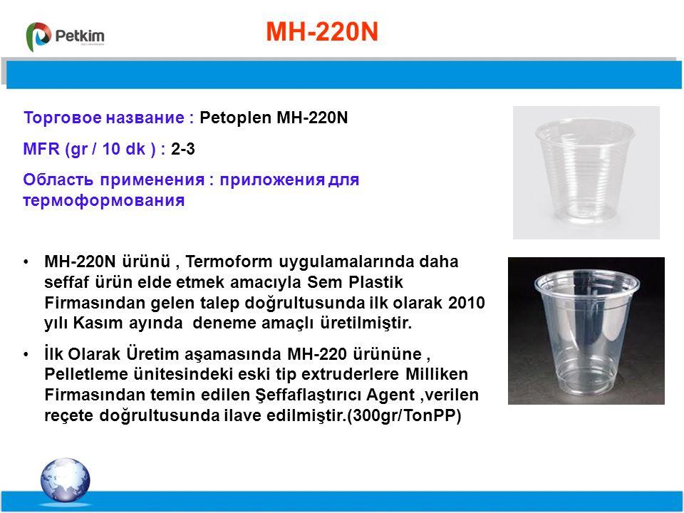 %55,8%71,5%63 MH-220N Üretilen Nucleating Agent katkılı MH-220 ürününün (MH-220N) Thermoforming uygulamlarında ki performansını görmek için 2010 Aralık Ayında Sem Plastik Firmasına gidilerek deneme amaçlı üretim yapılmış ve ürün performansı Sem Plastik ve Milliken Yetkilileri tarafından yeterli bulunmuştur.