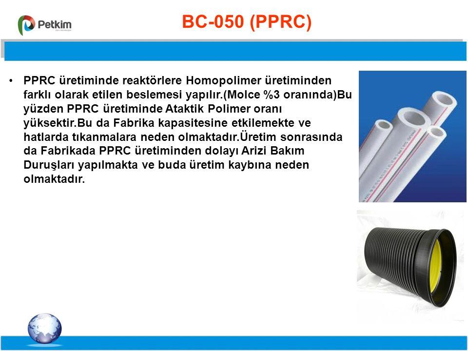 %55,8%71,5%63 FH-250 / FH-360 (BOPP'lik Ürünler) Торговое название : Petoplen FH-250 /FH-360 Kimyasal Adı : BOPP (Bi-Oriented Polypropylene) MFR (gr / 10 dk ) : 2-3 (FH-250) / 3,1 -4,1 (FH-360) Область применения : БОПП пленка, упаковочная лента FH-250 ve FH-360 ürünleri özellikle BOOP Film üretiminde tercih edilen %0,5 oranında etilen ihtiva eden bir polipropilen türüdür.Bu amaçla Polinas ve Super Film firmalarının da talepleri dikkate alınarak deneme amaçlı BOPP üretimi ilk olarak 2011 yılının Mayıs ayında yapılmıştır.