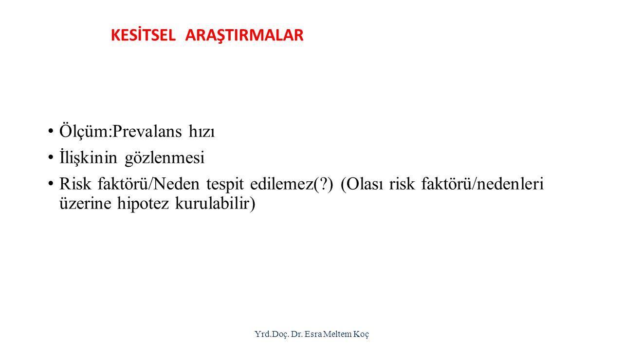 KESİTSEL ARAŞTIRMALAR Ölçüm:Prevalans hızı İlişkinin gözlenmesi Risk faktörü/Neden tespit edilemez(?) (Olası risk faktörü/nedenleri üzerine hipotez kurulabilir) Yrd.Doç.