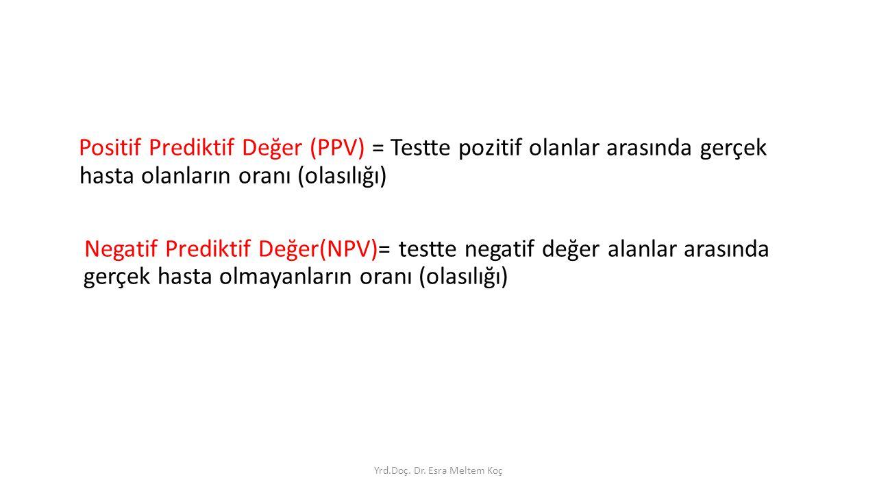 Positif Prediktif Değer (PPV) = Testte pozitif olanlar arasında gerçek hasta olanların oranı (olasılığı) Negatif Prediktif Değer(NPV)= testte negatif