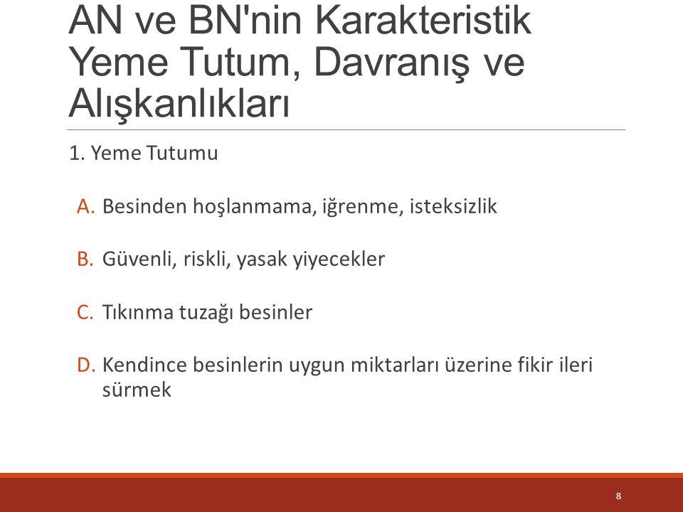 AN ve BN nin Karakteristik Yeme Tutum, Davranış ve Alışkanlıkları 2.