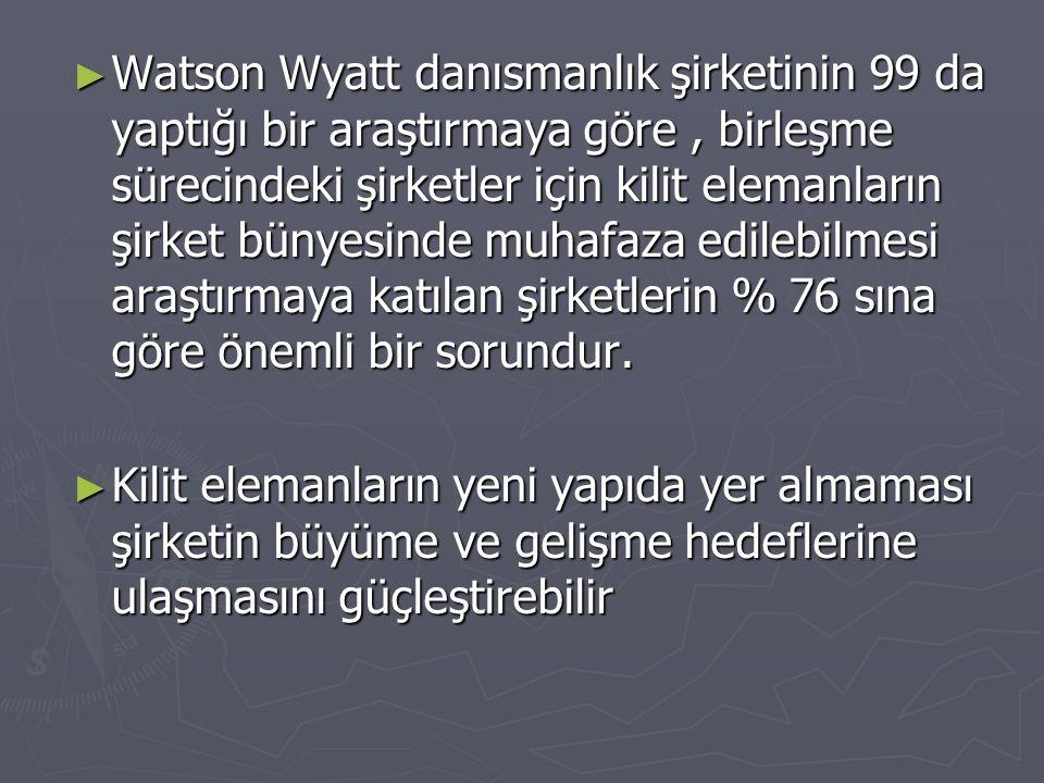 ► Watson Wyatt danısmanlık şirketinin 99 da yaptığı bir araştırmaya göre, birleşme sürecindeki şirketler için kilit elemanların şirket bünyesinde muhafaza edilebilmesi araştırmaya katılan şirketlerin % 76 sına göre önemli bir sorundur.