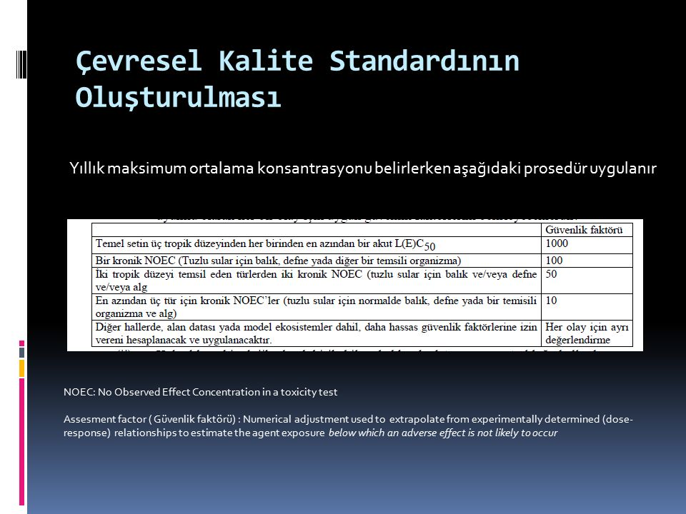 Çevresel Kalite Standardının Oluşturulması Yıllık maksimum ortalama konsantrasyonu belirlerken aşağıdaki prosedür uygulanır NOEC: No Observed Effect Concentration in a toxicity test Assesment factor ( Güvenlik faktörü) : Numerical adjustment used to extrapolate from experimentally determined (dose- response) relationships to estimate the agent exposure below which an adverse effect is not likely to occur