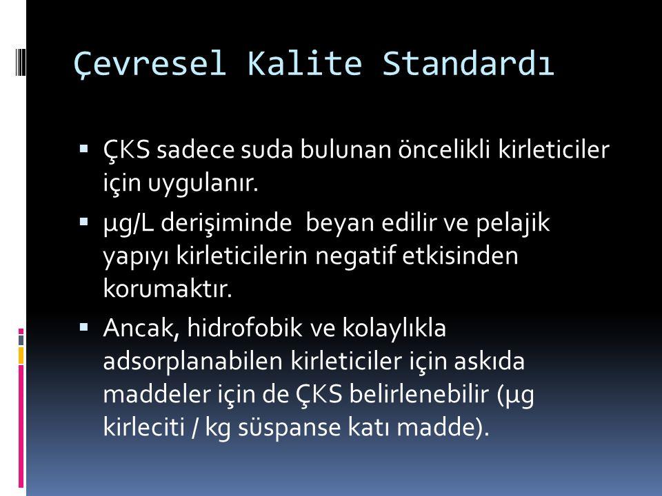 Çevresel Kalite Standardı  ÇKS sadece suda bulunan öncelikli kirleticiler için uygulanır.  μg/L derişiminde beyan edilir ve pelajik yapıyı kirletici