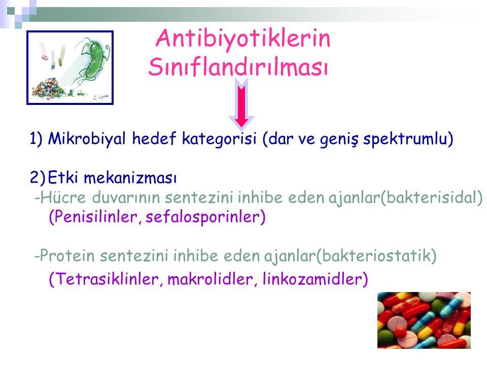 Antibiyotiklerin Sınıflandırılması 1)Mikrobiyal hedef kategorisi (dar ve geniş spektrumlu) 2)Etki mekanizması -Hücre duvarının sentezini inhibe eden a