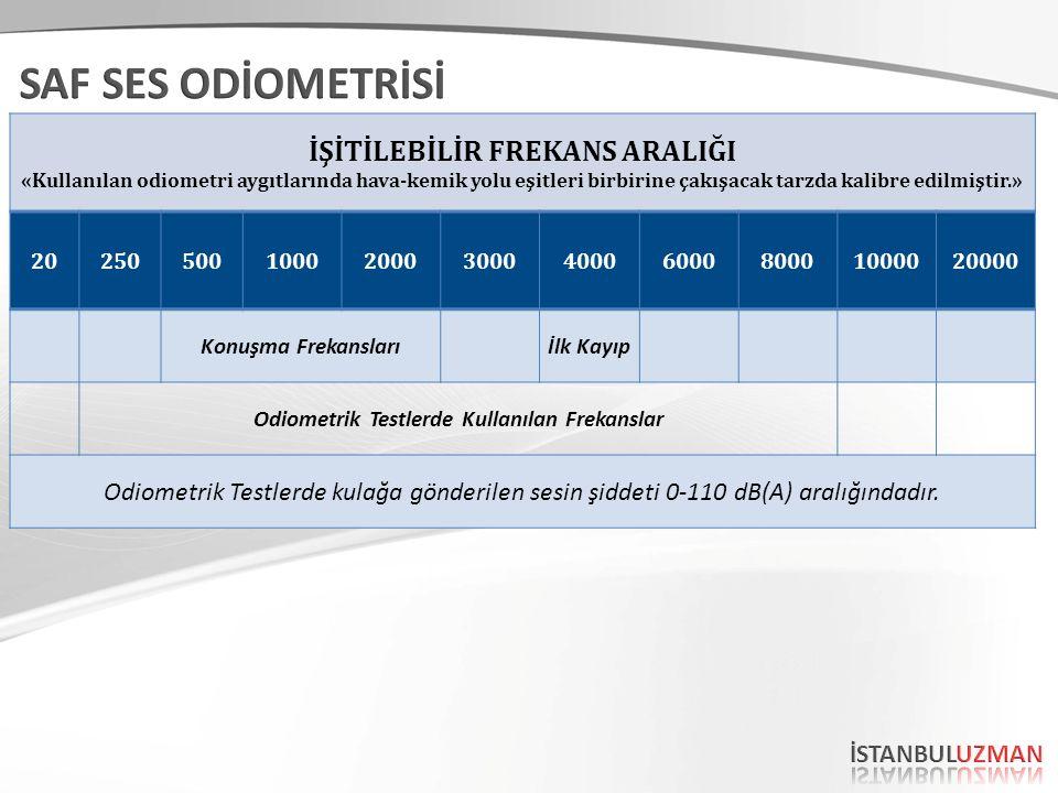 İŞİTİLEBİLİR FREKANS ARALIĞI «Kullanılan odiometri aygıtlarında hava-kemik yolu eşitleri birbirine çakışacak tarzda kalibre edilmiştir.» 2025050010002
