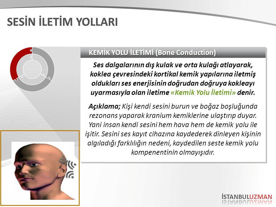 KEMİK YOLU İLETİMİ (Bone Conduction) Ses dalgalarının dış kulak ve orta kulağı atlayarak, koklea çevresindeki kortikal kemik yapılarına iletmiş oldukl
