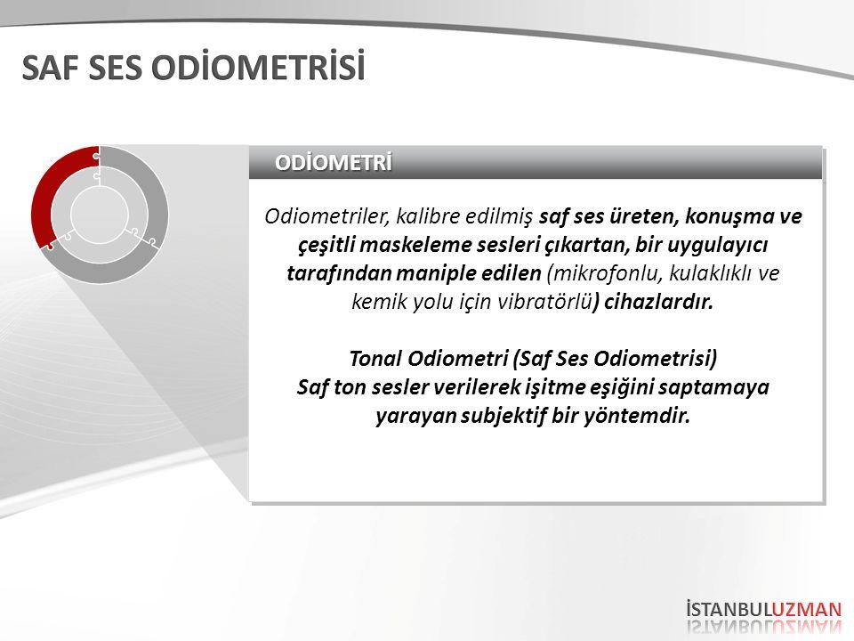 İŞİTİLEBİLİR FREKANS ARALIĞI «Kullanılan odiometri aygıtlarında hava-kemik yolu eşitleri birbirine çakışacak tarzda kalibre edilmiştir.» 202505001000200030004000600080001000020000 Konuşma Frekanslarıİlk Kayıp Odiometrik Testlerde Kullanılan Frekanslar Odiometrik Testlerde kulağa gönderilen sesin şiddeti 0-110 dB(A) aralığındadır.