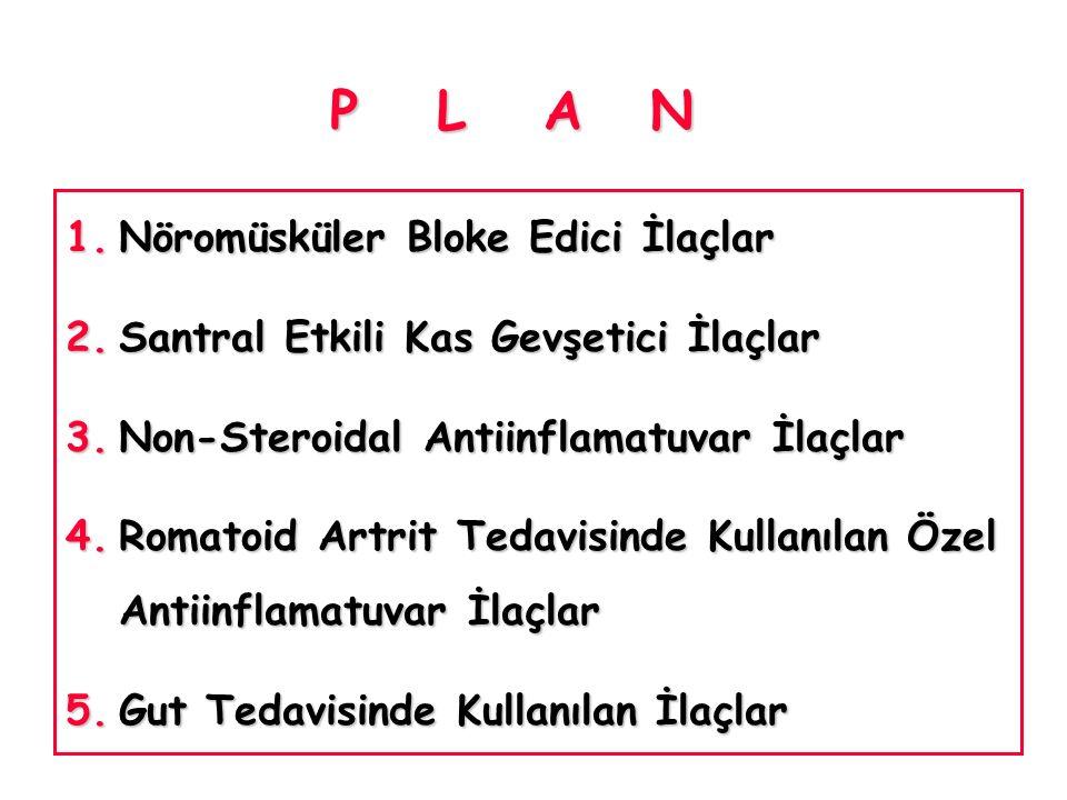 1.Nöromüsküler Bloke Edici İlaçlar 2.Santral Etkili Kas Gevşetici İlaçlar 3.Non-Steroidal Antiinflamatuvar İlaçlar 4.Romatoid Artrit Tedavisinde Kulla