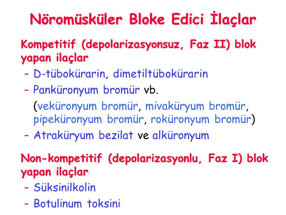 Nöromüsküler Bloke Edici İlaçlar Kompetitif (depolarizasyonsuz, Faz II) blok yapan ilaçlar – D-tübokürarin, dimetiltübokürarin – Panküronyum bromür vb