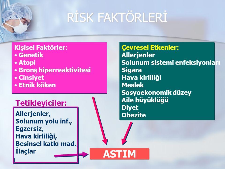 RİSK FAKTÖRLERİ Kişisel Faktörler: Genetik Atopi Bronş hiperreaktivitesi Cinsiyet Etnik köken Çevresel Etkenler: Allerjenler Solunum sistemi enfeksiyonları Sigara Hava kirliliği Meslek Sosyoekonomik düzey Aile büyüklüğü Diyet Obezite ASTIM Tetikleyiciler: Allerjenler, Solunum yolu inf., Egzersiz, Hava kirliliği, Besinsel katkı mad., İlaçlar