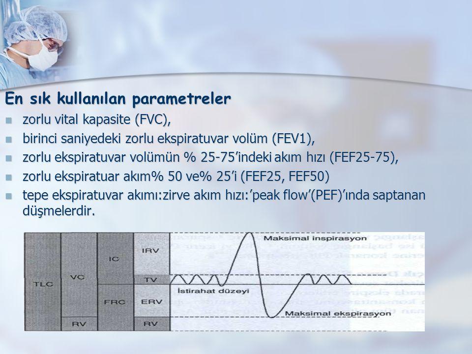 En sık kullanılan parametreler zorlu vital kapasite (FVC), zorlu vital kapasite (FVC), birinci saniyedeki zorlu ekspiratuvar volüm (FEV1), birinci saniyedeki zorlu ekspiratuvar volüm (FEV1), zorlu ekspiratuvar volümün % 25-75'indeki akım hızı (FEF25-75), zorlu ekspiratuvar volümün % 25-75'indeki akım hızı (FEF25-75), zorlu ekspiratuar akım% 50 ve% 25'i (FEF25, FEF50) zorlu ekspiratuar akım% 50 ve% 25'i (FEF25, FEF50) tepe ekspiratuvar akımı:zirve akım hızı:'peak flow'(PEF)'ında saptanan düşmelerdir.