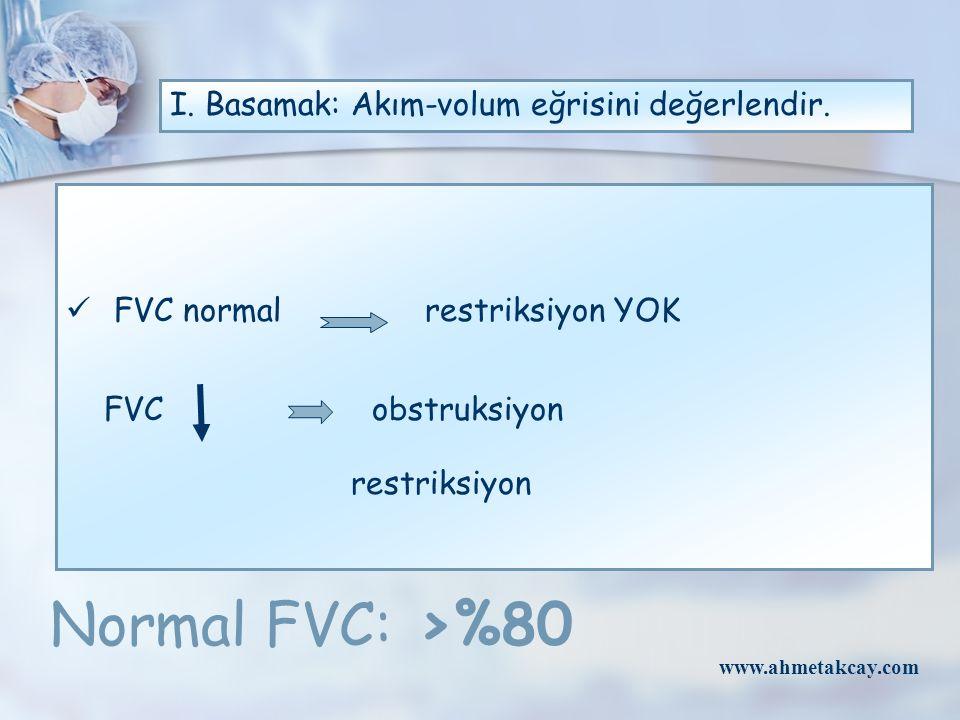 FVC normal restriksiyon YOK FVC obstruksiyon restriksiyon I.