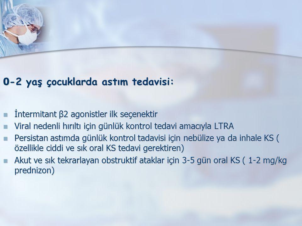 0 -2 yaş çocuklarda astım tedavisi: İntermitant β2 agonistler ilk seçenektir İntermitant β2 agonistler ilk seçenektir Viral nedenli hırıltı için günlük kontrol tedavi amacıyla LTRA Viral nedenli hırıltı için günlük kontrol tedavi amacıyla LTRA Persistan astımda günlük kontrol tadavisi için nebülize ya da inhale KS ( özellikle ciddi ve sık oral KS tedavi gerektiren) Persistan astımda günlük kontrol tadavisi için nebülize ya da inhale KS ( özellikle ciddi ve sık oral KS tedavi gerektiren) Akut ve sık tekrarlayan obstruktif ataklar için 3-5 gün oral KS ( 1-2 mg/kg prednizon) Akut ve sık tekrarlayan obstruktif ataklar için 3-5 gün oral KS ( 1-2 mg/kg prednizon)