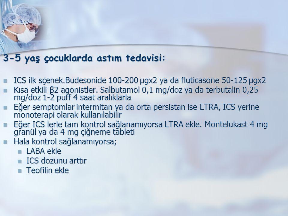 3-5 yaş çocuklarda astım tedavisi: ICS ilk sçenek.Budesonide 100-200 µgx2 ya da fluticasone 50-125 µgx2 ICS ilk sçenek.Budesonide 100-200 µgx2 ya da fluticasone 50-125 µgx2 Kısa etkili β2 agonistler.
