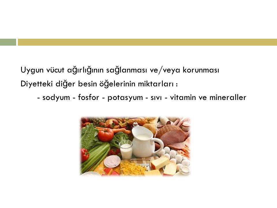 Uygun vücut a ğ ırlı ğ ının sa ğ lanması ve/veya korunması Diyetteki di ğ er besin ö ğ elerinin miktarları : - sodyum - fosfor - potasyum - sıvı - vitamin ve mineraller