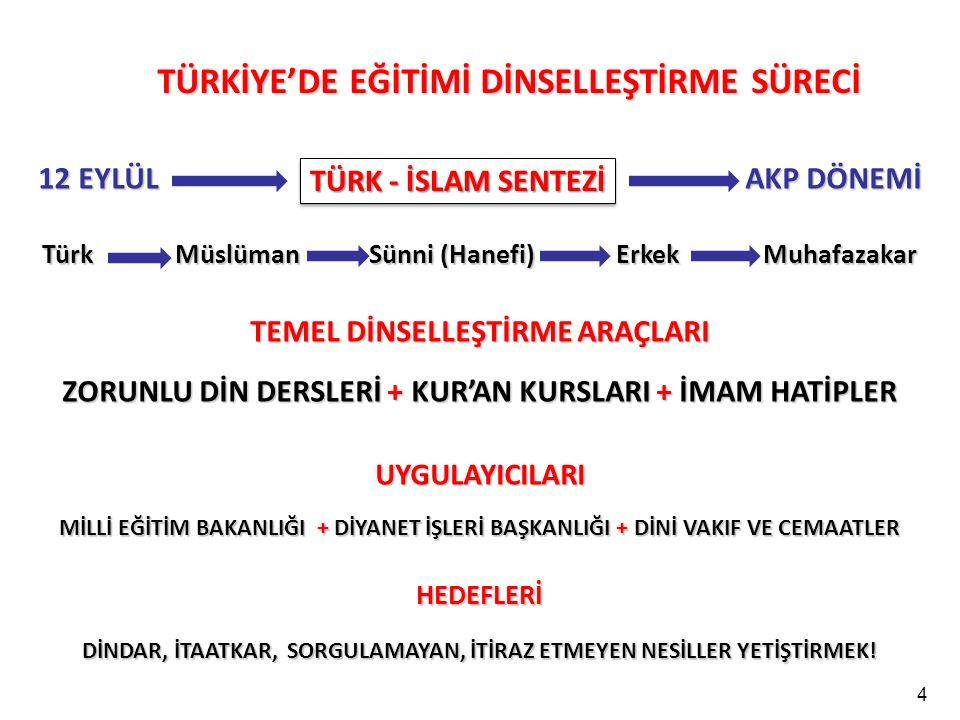 4 12 EYLÜL AKP DÖNEMİ 12 EYLÜL AKP DÖNEMİ Türk Müslüman Sünni (Hanefi) Erkek Muhafazakar TEMEL DİNSELLEŞTİRME ARAÇLARI ZORUNLU DİN DERSLERİ + KUR'AN KURSLARI + İMAM HATİPLER UYGULAYICILARI MİLLİ EĞİTİM BAKANLIĞI + DİYANET İŞLERİ BAŞKANLIĞI + DİNİ VAKIF VE CEMAATLER HEDEFLERİ DİNDAR, İTAATKAR, SORGULAMAYAN, İTİRAZ ETMEYEN NESİLLER YETİŞTİRMEK.