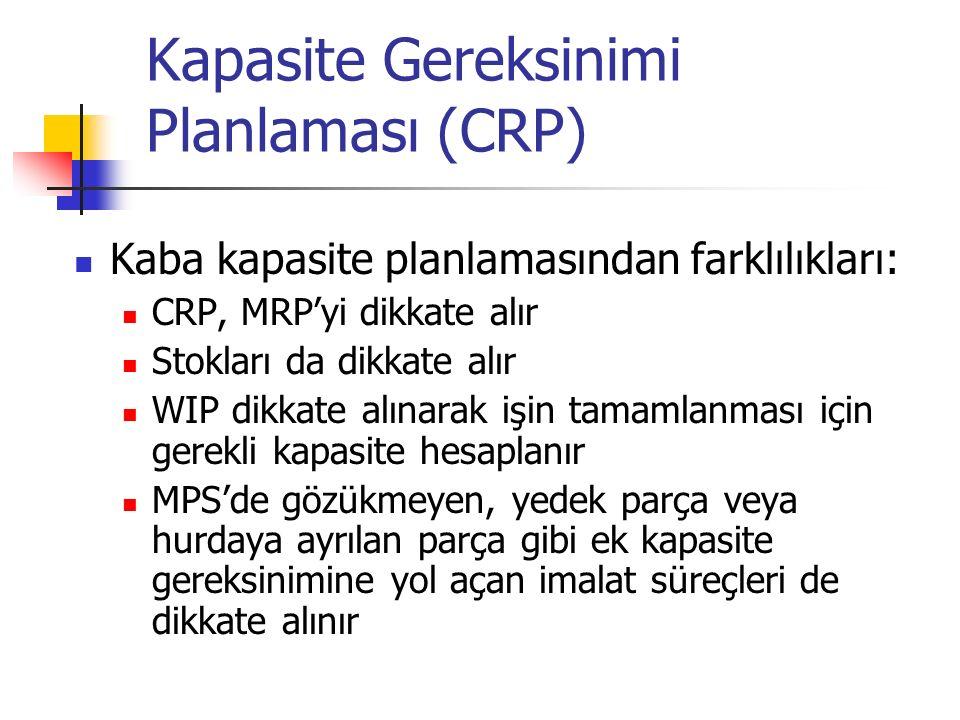 Kapasite Gereksinimi Planlaması (CRP) Kaba kapasite planlamasından farklılıkları: CRP, MRP'yi dikkate alır Stokları da dikkate alır WIP dikkate alınar
