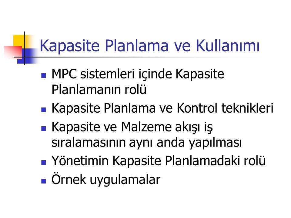 Kapasite Planlama ve Kullanımı MPC sistemleri içinde Kapasite Planlamanın rolü Kapasite Planlama ve Kontrol teknikleri Kapasite ve Malzeme akışı iş sı