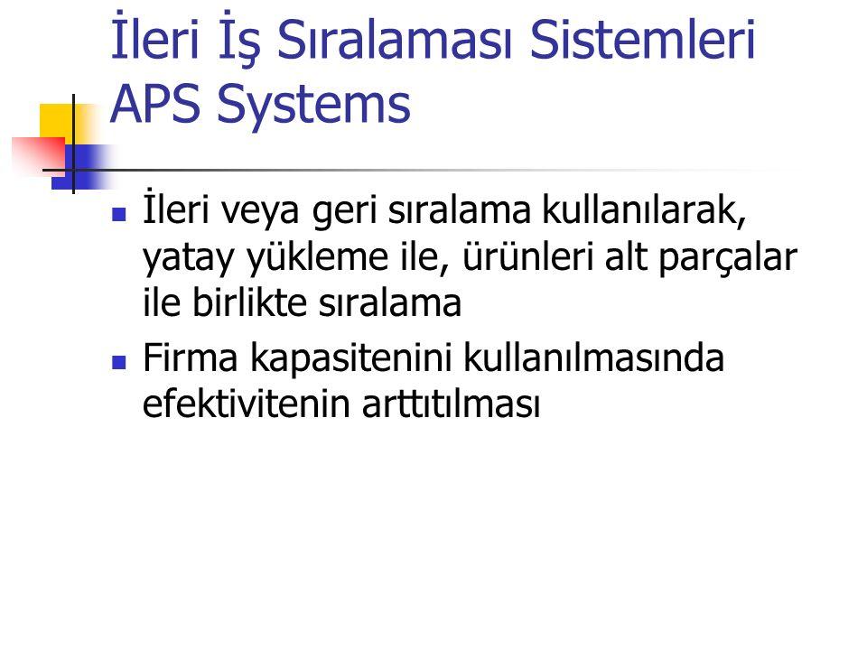 İleri İş Sıralaması Sistemleri APS Systems İleri veya geri sıralama kullanılarak, yatay yükleme ile, ürünleri alt parçalar ile birlikte sıralama Firma