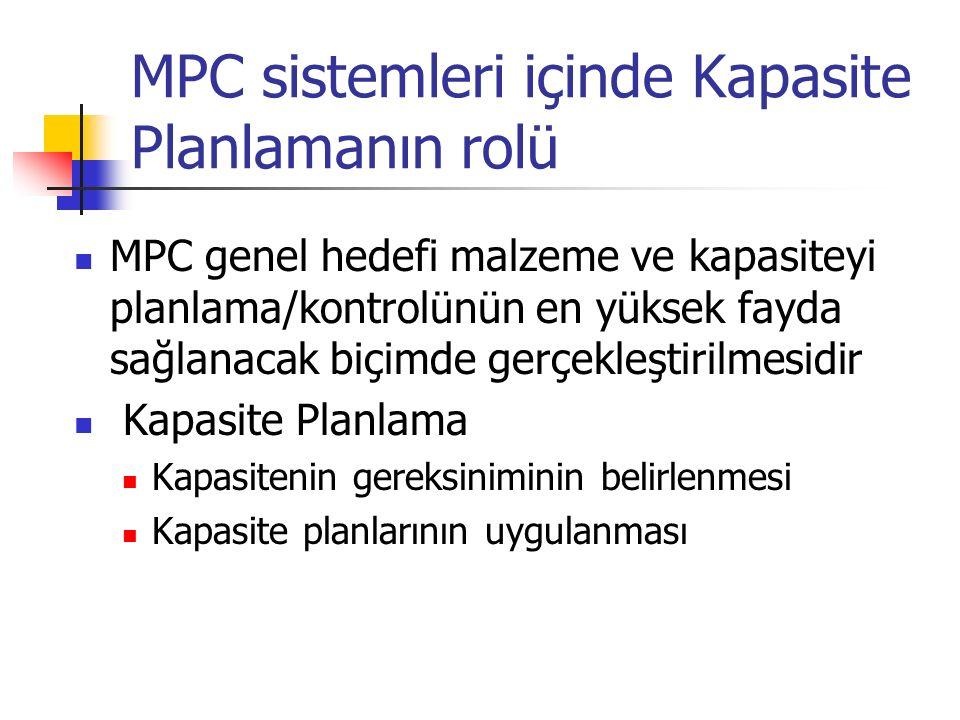 MPC sistemleri içinde Kapasite Planlamanın rolü MPC genel hedefi malzeme ve kapasiteyi planlama/kontrolünün en yüksek fayda sağlanacak biçimde gerçekl