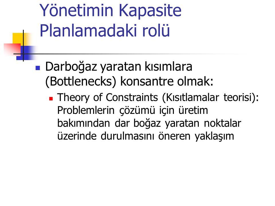Yönetimin Kapasite Planlamadaki rolü Darboğaz yaratan kısımlara (Bottlenecks) konsantre olmak: Theory of Constraints (Kısıtlamalar teorisi): Problemle